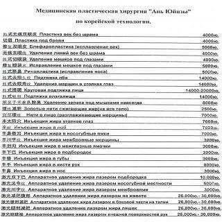 Стоимость лечебных процедур в клиниках Хуньчунь